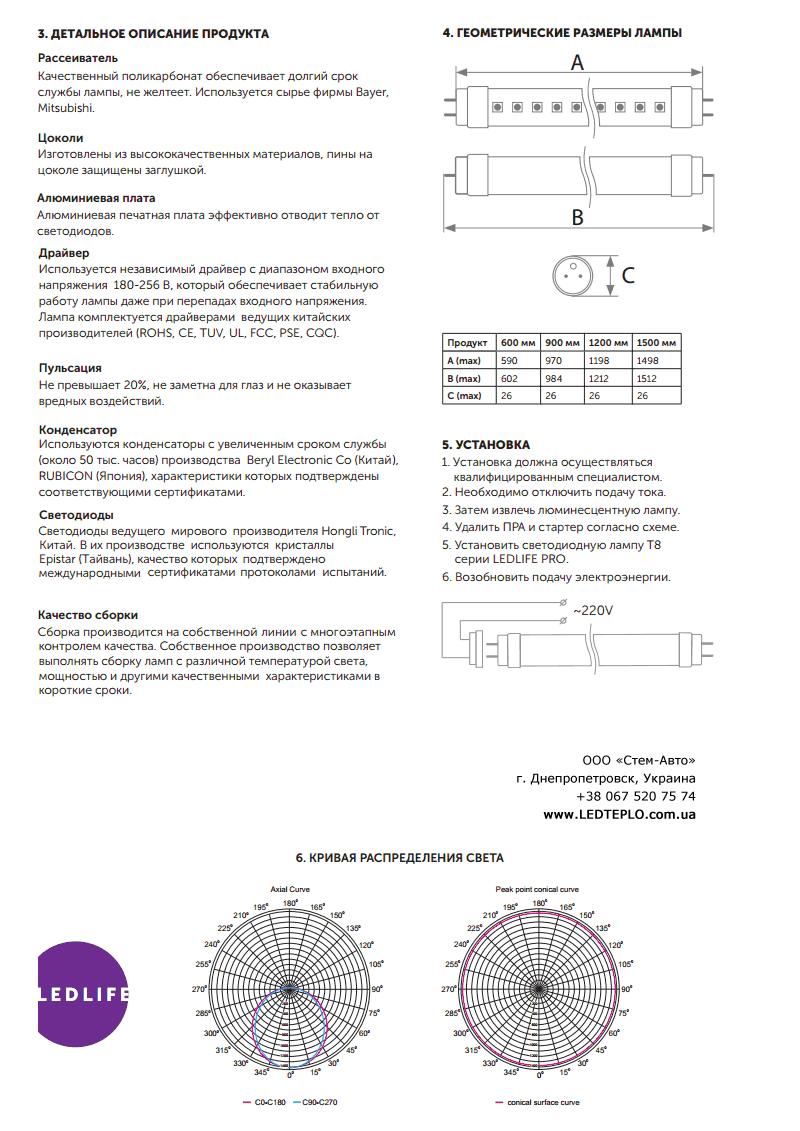 Светодиодные лампы Ledlife Т8 - PRO