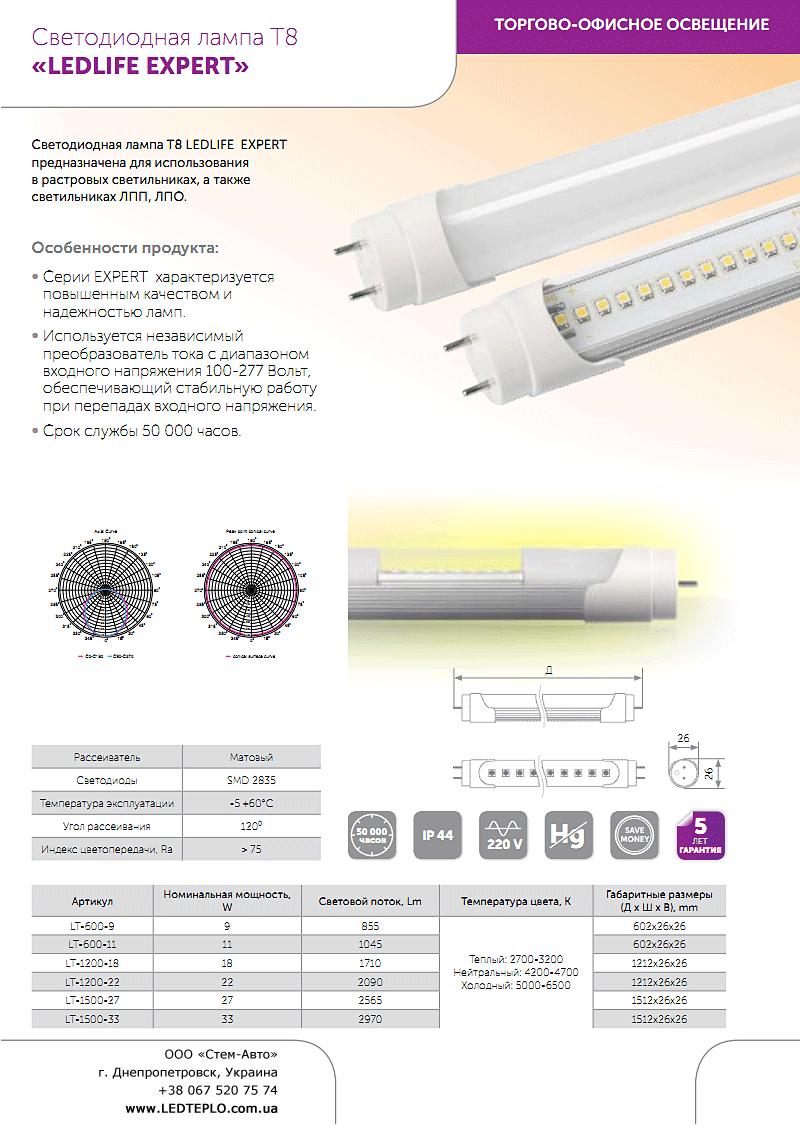 Светодиодные лампы Ledlife Т8 - EXPERT
