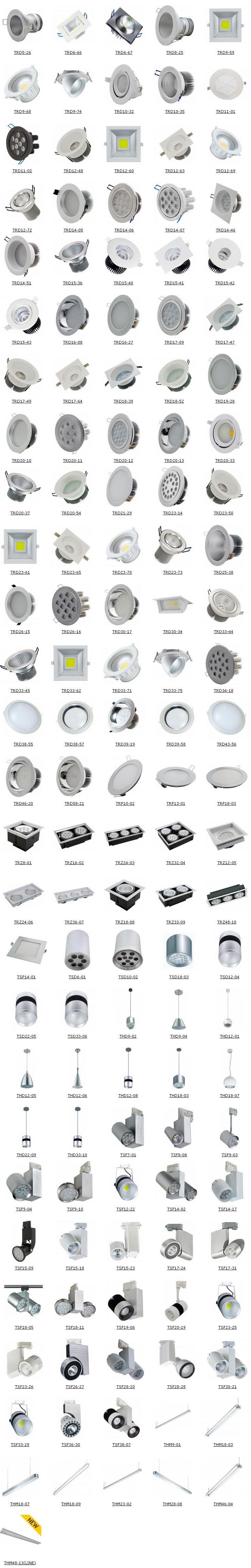 торговое светодиодное освещение